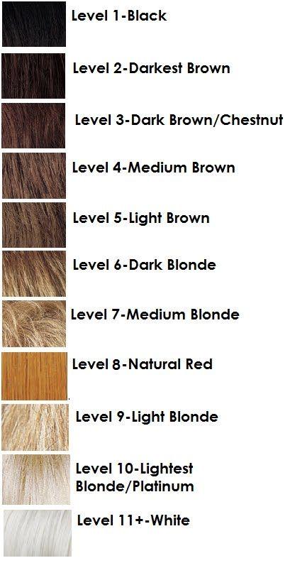 Hair levels chart. 7-9-10/11 three steps to bleach
