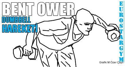 BENT OWER DUMBBELL REVERSE FLY NASIL YAPILIR? BENT OWER DUMBBELL REVERSE FLY İki ele alınan dumbbell'larla gövde yere paralel olacak şekilde eğilmek suretiyle başlangıç pozisyonuna gelinir. Dirsekle