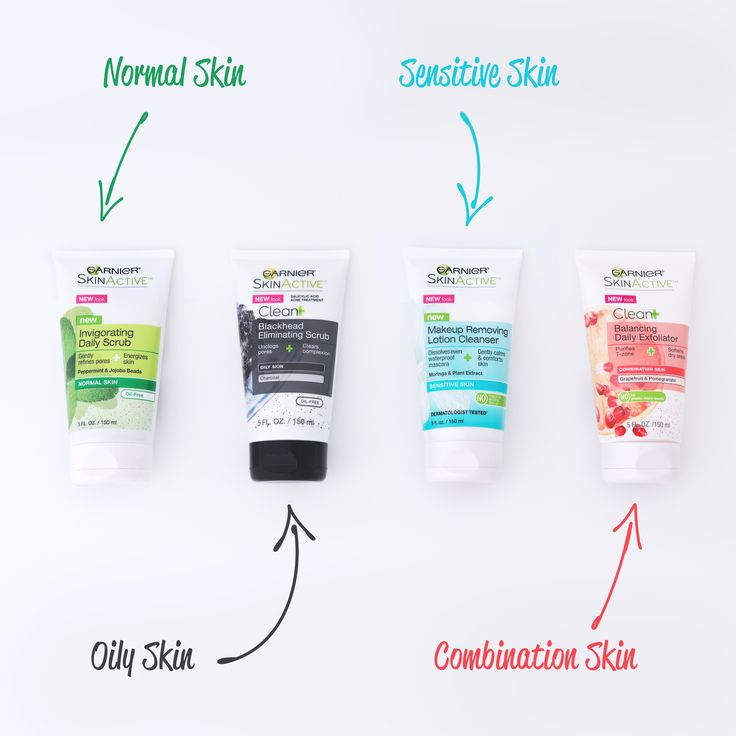 Which Garnier SkinActive cleanser is right for you?  Whether your skin is oily, sensitive, combination, or normal, there is a perfect Clean+ cleanser for you!   Complete the skin diagnostic tool to find your perfect skincare routine.