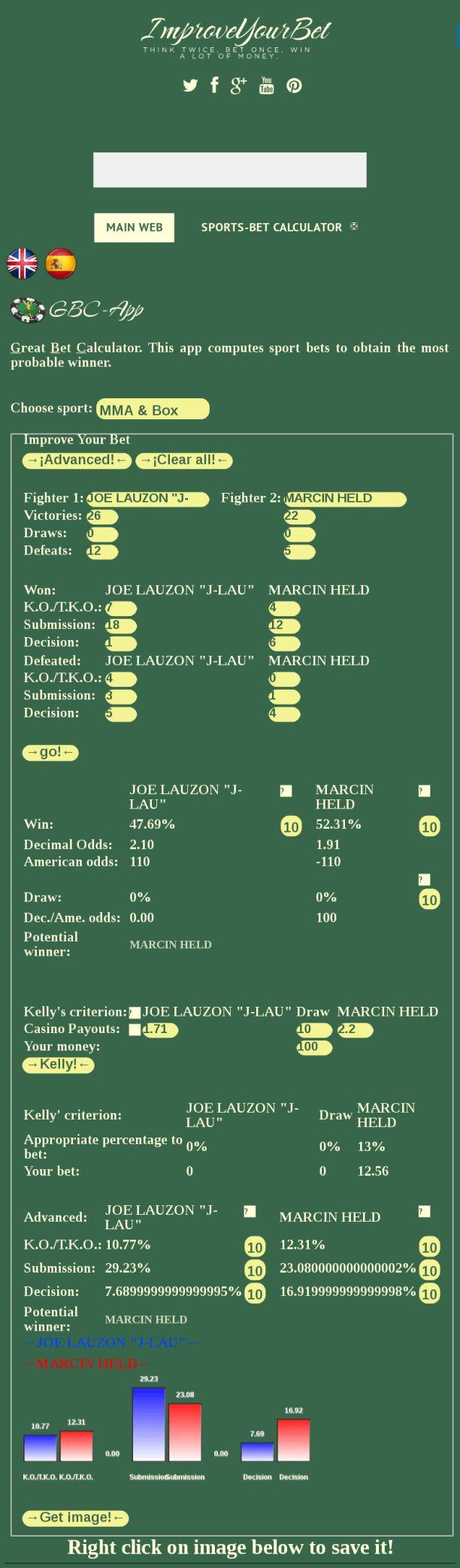 UFC fight night 103 pronósticos y predicciones JOE LAUZON vs MARCIN HELD