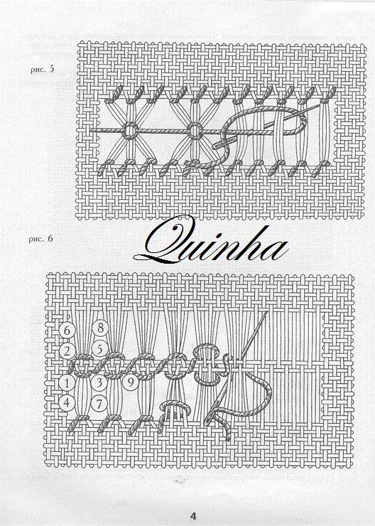 BAINHAS ABERTAS DA QUINHA: Grafico de bainha aberta