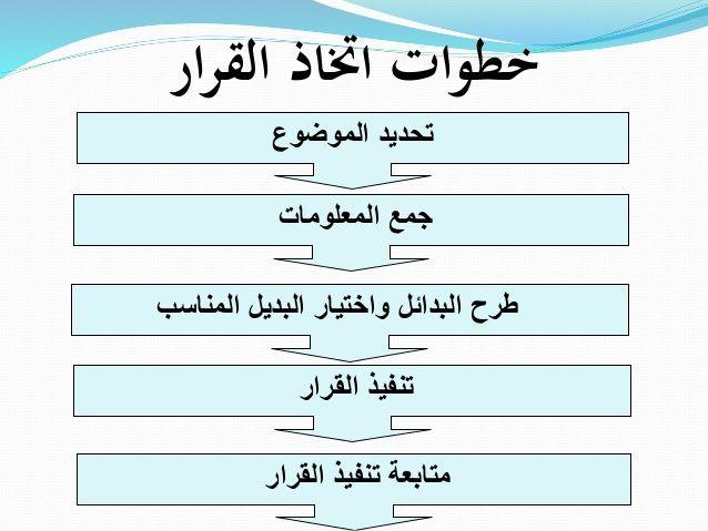 7 حاجات لازم تبعد عنهم عشان تاخد القرار الصح في الوقت الصح Buzzooo Twitter Header Header