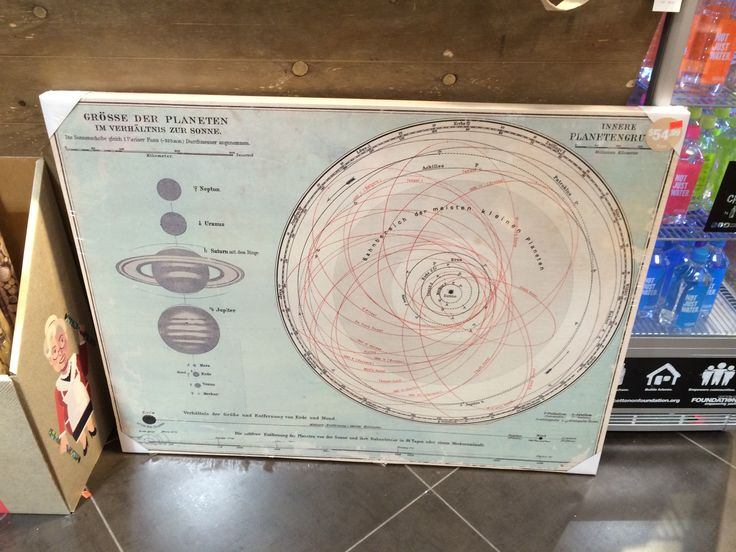 $10 reprint of a French solar system map in Typo.