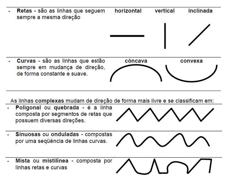Olá amigos, Estou colocando algumas informações importantes para o nosso melhor entendimento sobre a linguagem visual. Essas informações for...