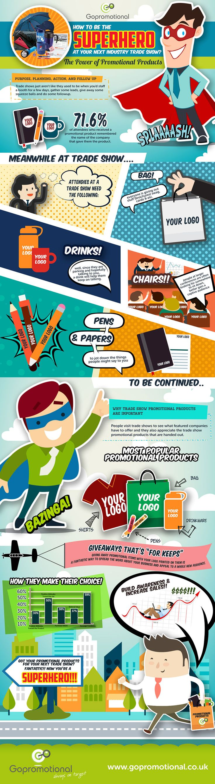 Cute #infographic with tips on using promotional products at trade shows (I don't agree with all of the suggestions ... pens, for example, are too been-there-done-that.)
