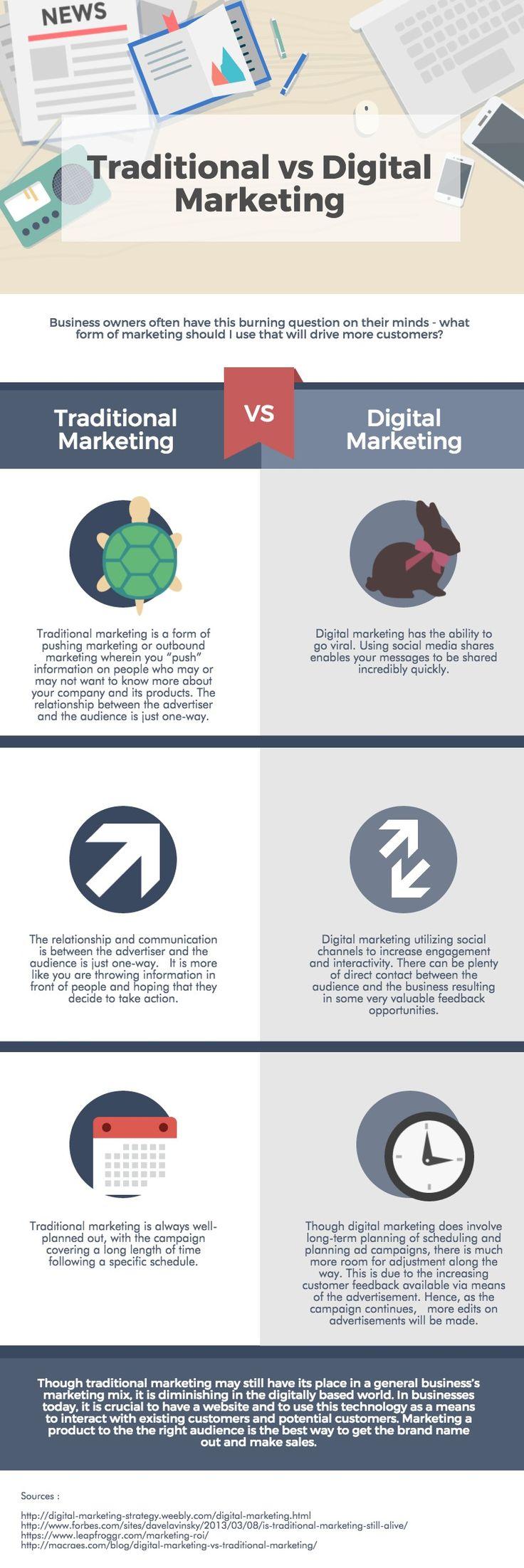 28 best presentation images on pinterest infographic graph design and graphics. Black Bedroom Furniture Sets. Home Design Ideas