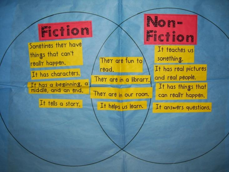81 best images about independent reading on pinterest