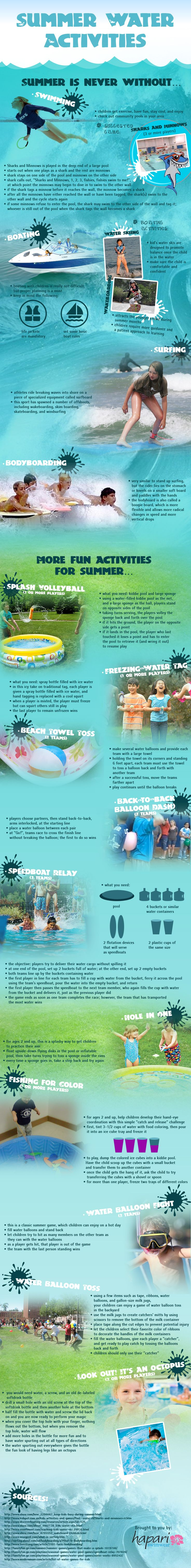 Complete Guide to Summer Water Activities - tons of great ideas here for the summer. infographicCamps Ideas, Fun Activities, Summer Water, Water Fun, Activities Infographic, Summer Activities, Water Activities, Swimming Activities, Summer Fun