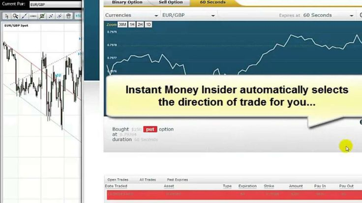 23 best review king no 1 review sites for binary options software instant money insider review the best forex trading software in 2014 malvernweather Image collections
