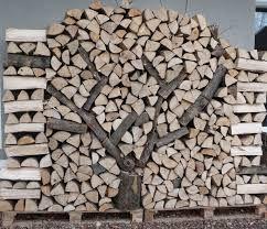 les 10 meilleures images du tableau tas de bois sur pinterest stockage de bois de chauffage. Black Bedroom Furniture Sets. Home Design Ideas