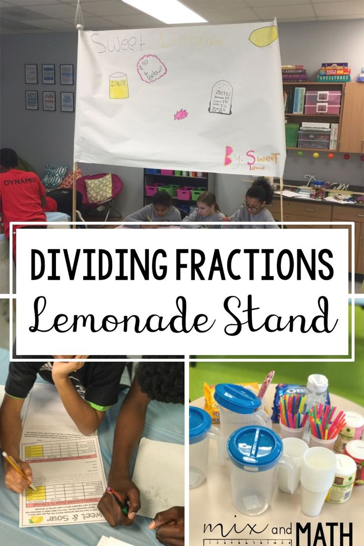 Multiplying And Dividing Fractions Math Education Blog  Math Resources  For Upper Elementary & Middle Grades  Teaching Tips For