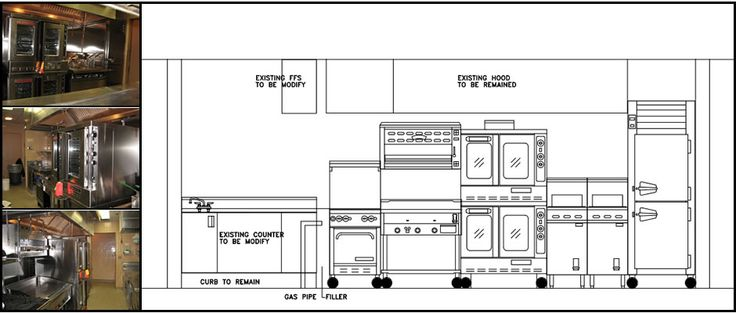 Small Commercial Kitchen Layout Kitchen Layout And Decor Ideas Business Pinterest Commercial Kitchen And Kitchens