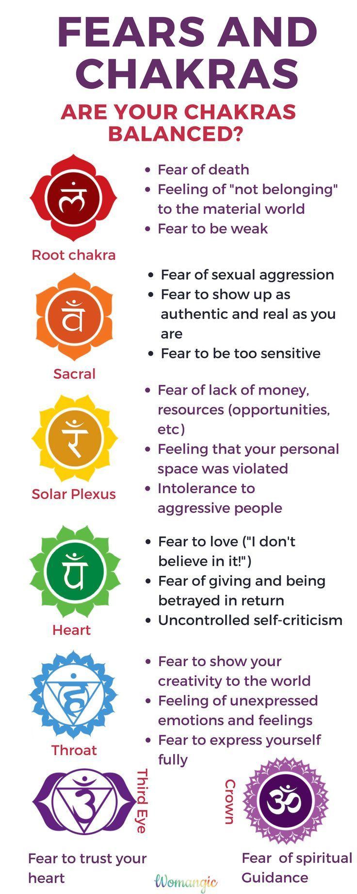 sacral, crown, throat, third eye, heart, solar plexus, root, chakra cleanse, meaning, chakra, chakras, meditation.