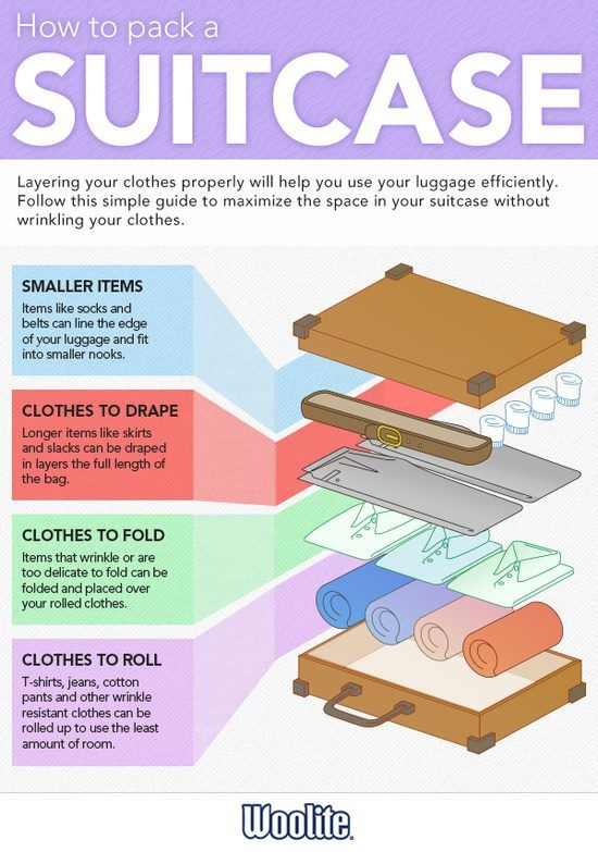 How to pack a suitcase (snagged this from Woolite's Facebook page: www.facebook.com/WooliteUS)