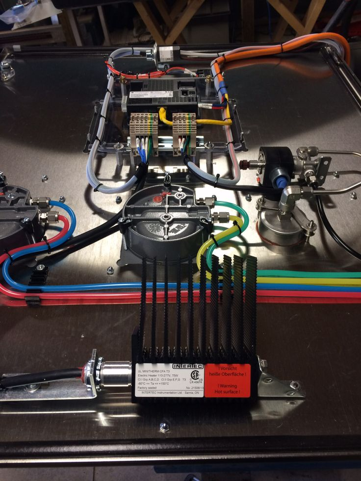 Explosion proof HVAC control panel