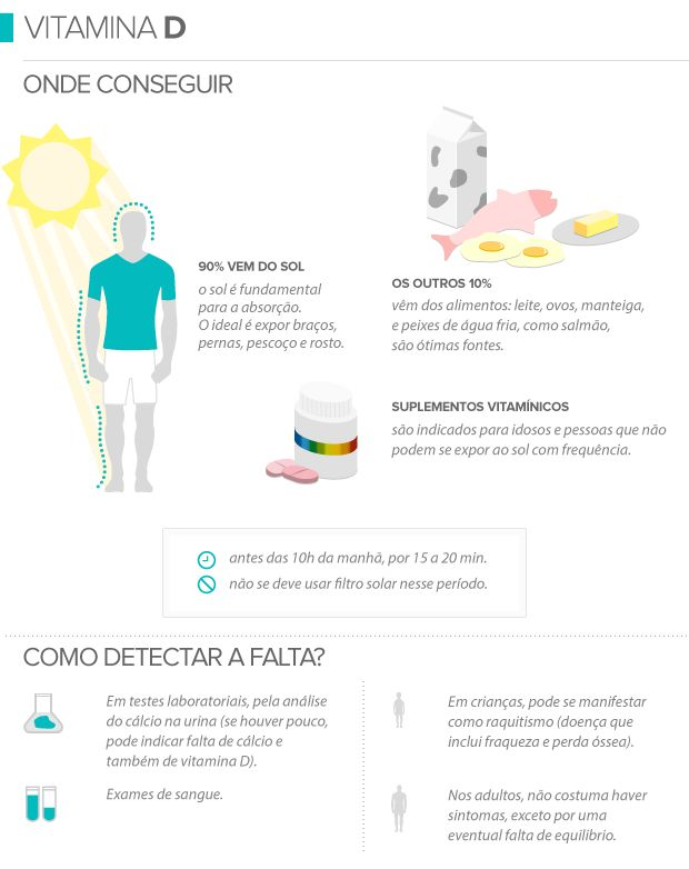 Sol, cálcio e exercícios físicos são segredos para garantir a vitamina D