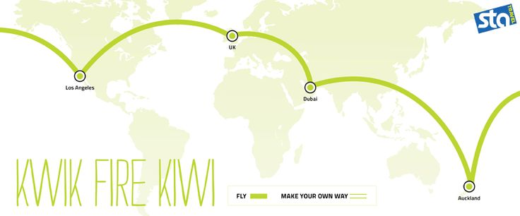 STA Travel | Kwik Fire Kiwi