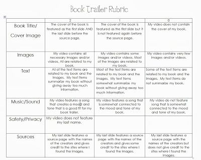 Readbox, QR Codes, Book Trailers with IMOVIE and a rubric ~ We've been busy!  This looks like SO MUCH FUN!!!