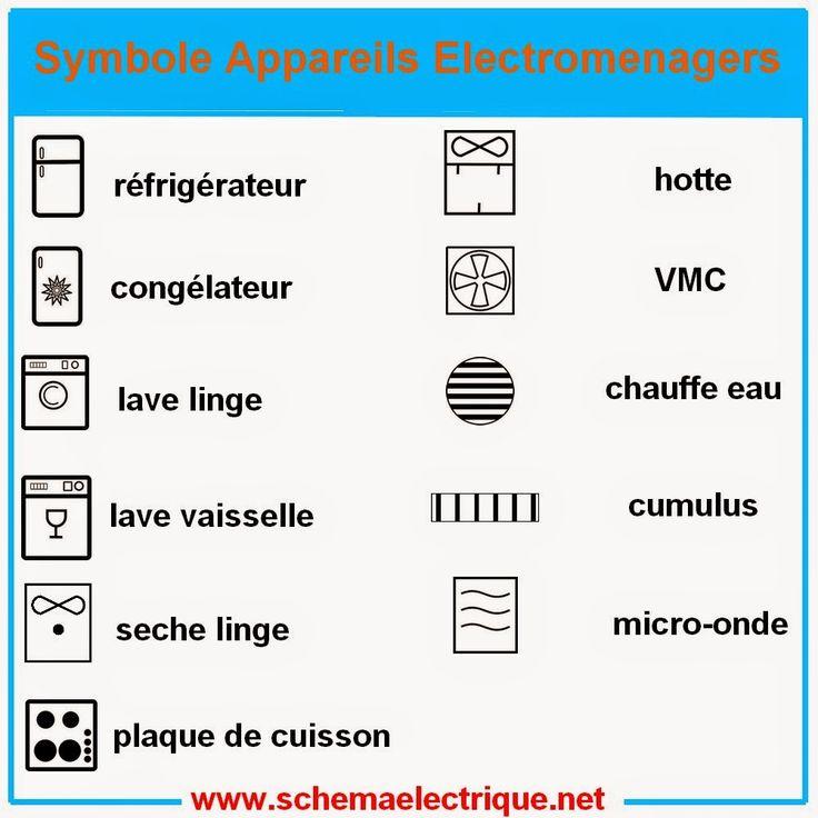 Symbole electrique maison  Symboleschémaélectrique  Symbole appareils de mesures  Symboleélectriquedivers domestique   Les élect...