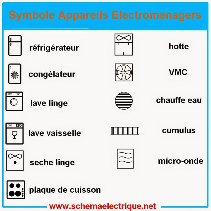 1000 ideas about electrical symbols on pinterest - Circuit electrique maison ...