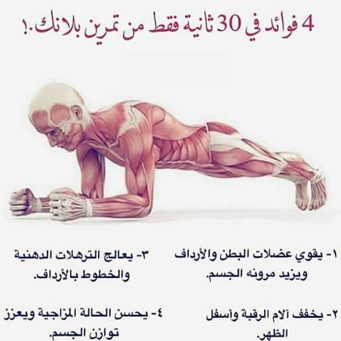 76740070 198371247853365 3340980839458219646 N Jpg Nc Ht Scontent Cdt1 1 Cdninstagram C Sports Physical Therapy Health Facts Fitness Fitness Workout For Women