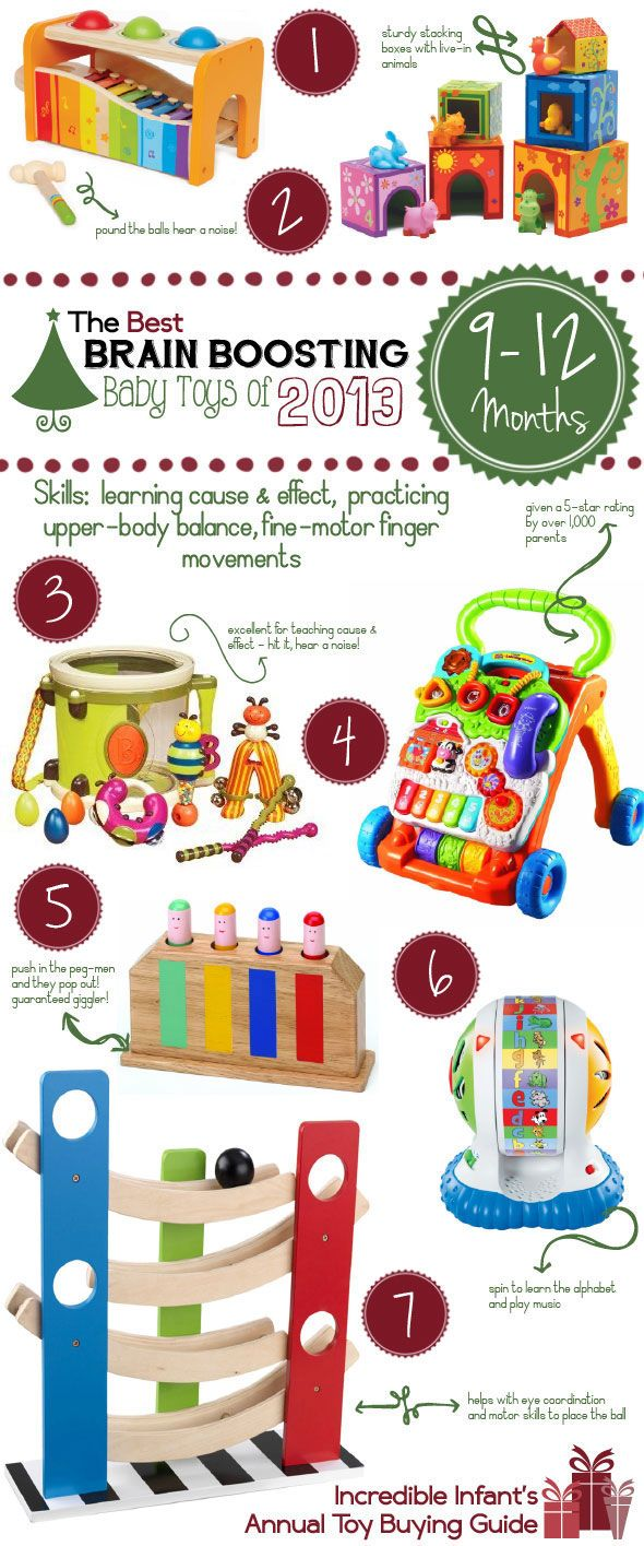 Best Developmental Toys for Babies Ages 9-12 Months http://www.incredibleinfant.com