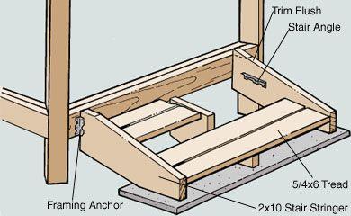 how to build a six sided gazebo