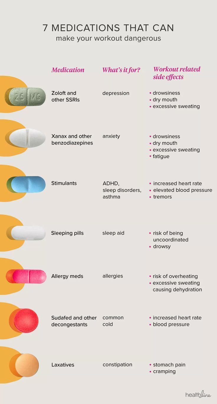 Diese 7 Medikamente und Workouts mischen nicht