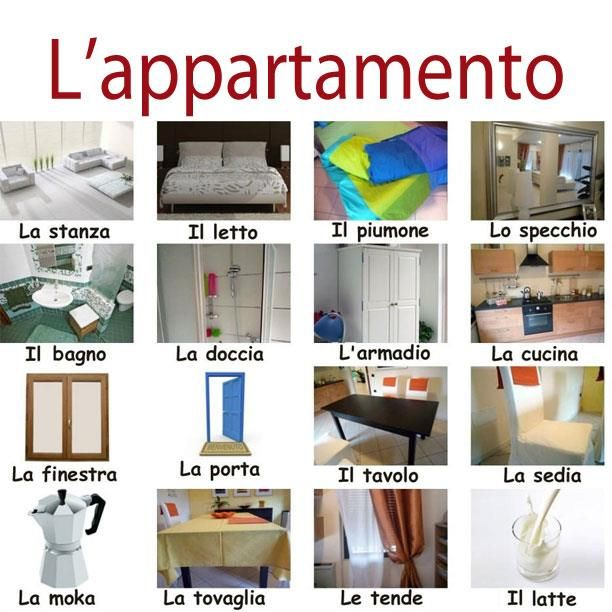 Learning Italian Language ~ L'appartamento italiano