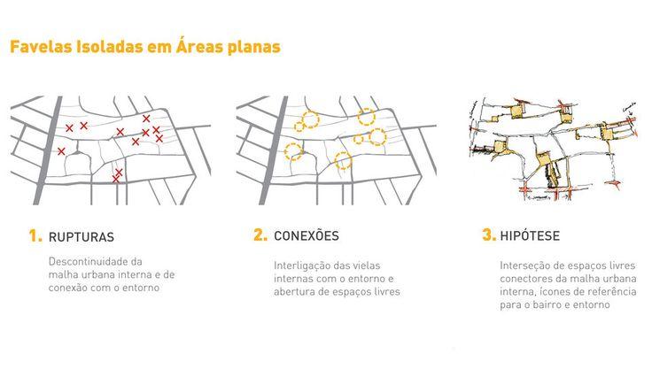 Morar Carioca/ VIGLIECCA&ASSOC