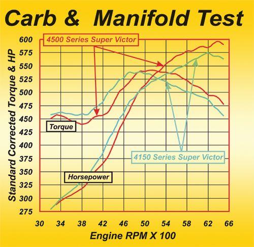 https://www.cartechbooks.com/techtips/brake-specific-fuel/