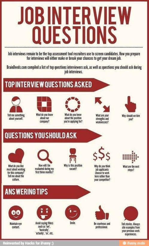 156 best Interviews images on Pinterest | Interview, Career advice ...