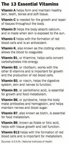 B6 pyridoxine- related to anemia.
