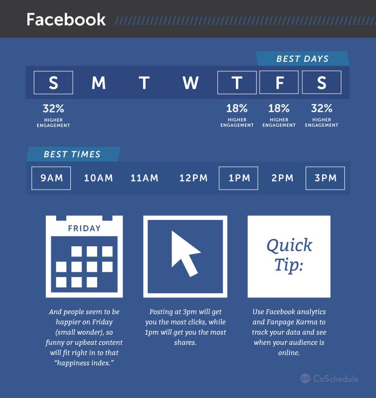 Best Time to Post On Facebook (scheduled via http://www.tailwindapp.com?utm_source=pinterest&utm_medium=twpin&utm_content=post98173051&utm_campaign=scheduler_attribution)