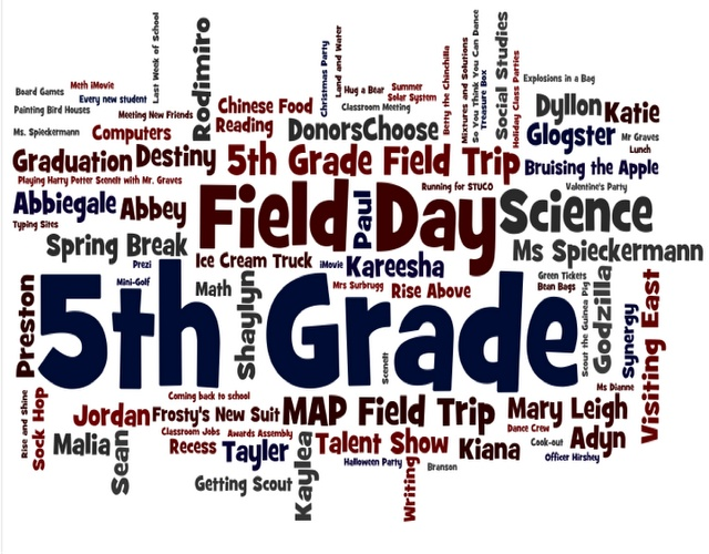 A Wordle Goodbye as seen on Fifth Grade Flock    www.fifthgradeflock.com   Print class pic on back and laminate - give to each kid on last day of school