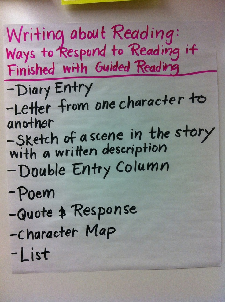 For responding in reader's notebooks.    Middle School Teacher to Literacy Coach: Guided Reading Anchor Charts: Within, Beyond, and About the Text