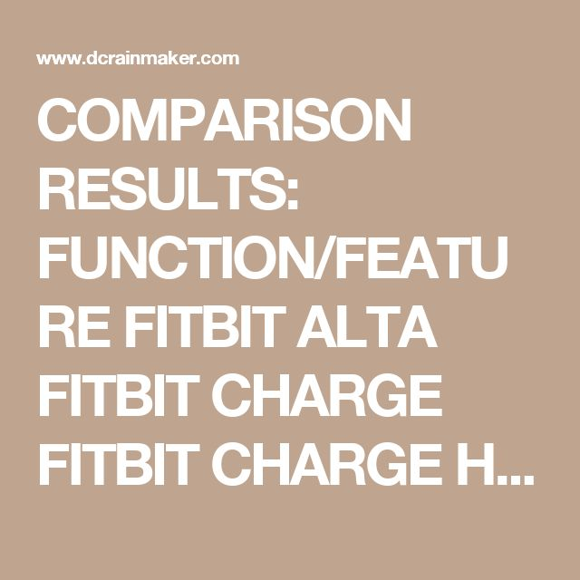 COMPARISON RESULTS: FUNCTION/FEATURE FITBIT ALTA FITBIT CHARGE FITBIT CHARGE HR FITBIT FLEX COPYRIGHT DC RAINMAKER - UPDATED APRIL 20TH, 2016 @ 9:17 AMNEW WINDOW PRICE	$129	$109	$149	$99 BODY PLACEMENT	WRIST	WRIST	WRIST	WRIST DATA TRANSFER TYPE	BLUETOOTH SMART	BLUETOOTH SMART	BLUETOOTH SMART	BLUETOOTH SMART BLUETOOTH TO PHONE	YES	YES	YES	YES HAS GPS BUILT-IN	NO	NO	NO	NO WATERPROOFING	NOT REALLY	ATM1 (~10M)	1ATM (~10M)	10 METERS BATTERY LIFE	UP TO 5 DAYS	UP TO 7 DAYS	UP TO 5 DAYS	5 DAYS…