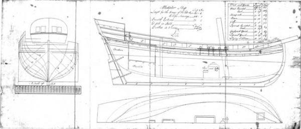 Forums / MSB Modeling Plans Project / Mediator Sloop 1745 ...