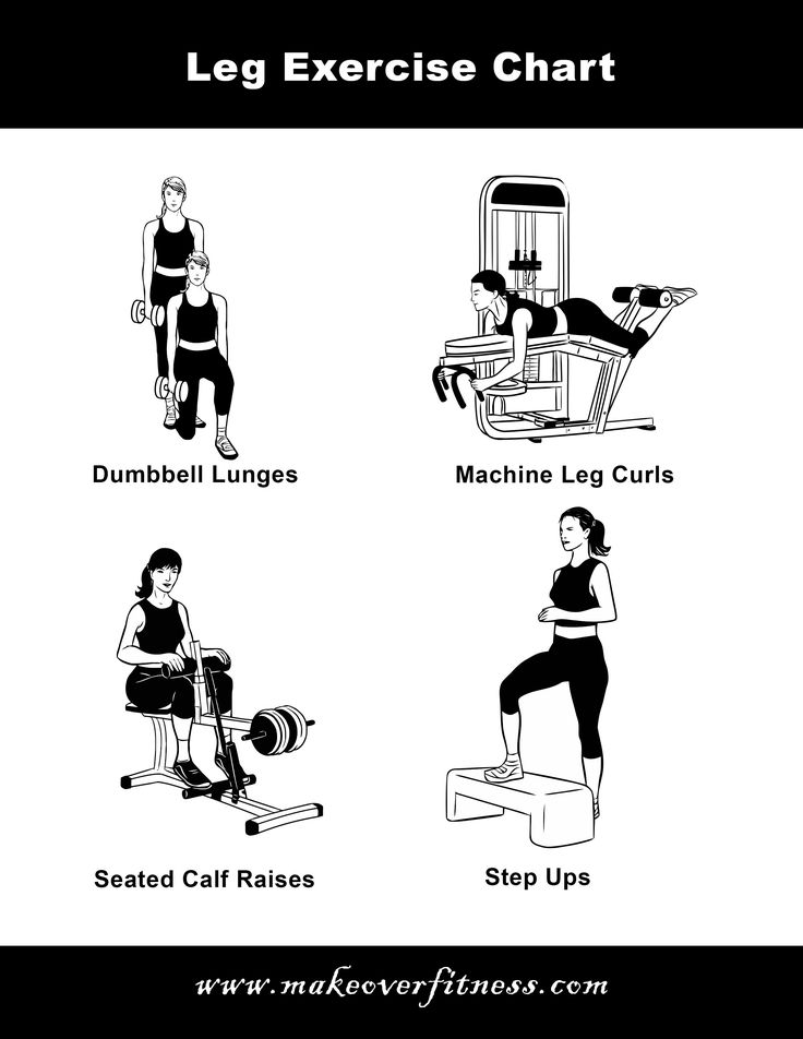14 best exercise charts images on pinterest