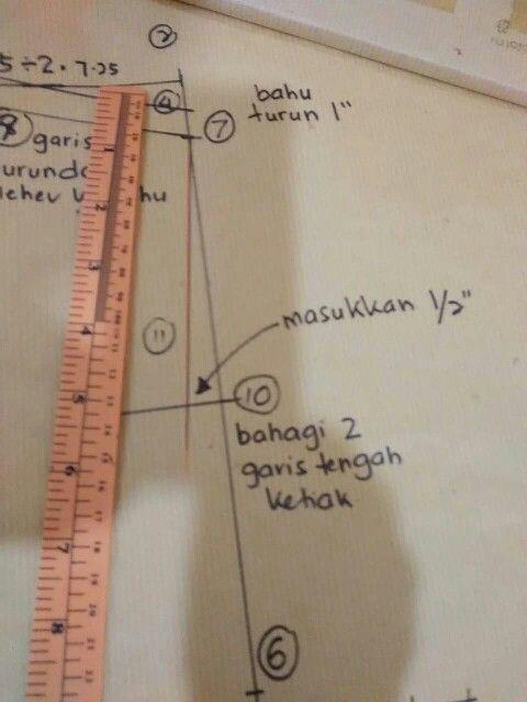 kebaya8  (no11 adalah cara untuk keruk ketiak....garisan merah guna pembaris lengkuk)