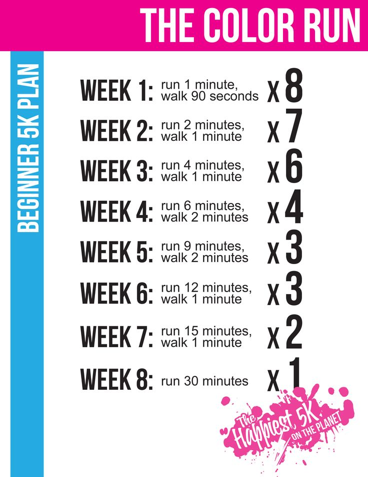 Beginner's plan to run #TheColorRun! Let's do it!