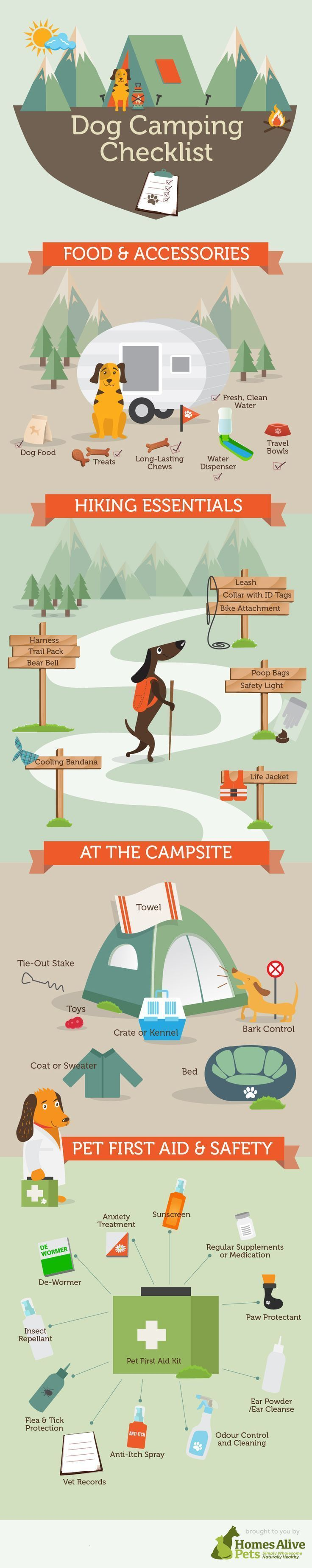 Dog Camping Checklist #infographic #Dog #Pets #Travel