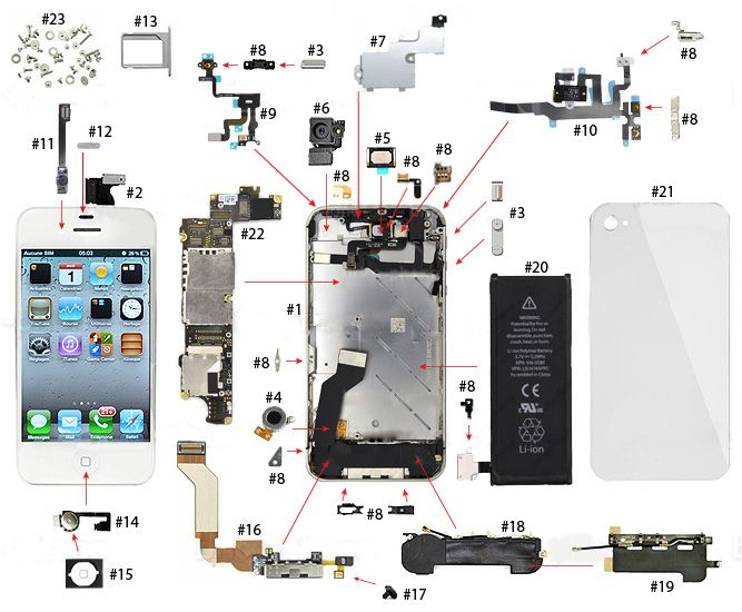thinking to getting apple iphone parts  check out our smartphone components diagram