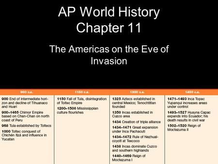 ap us chapter 11 The american pageant:  chapter 11: the triumphs and travails of jeffersonian democracy, 1800-1812 chapter 12:  chapter 44: the american people.
