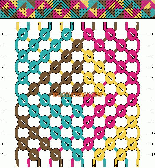 Learn how to tie your own friendship bracelets! _____ _____ _____ _____ _____ _____ _____ Friendship bracelet pattern 2245 by mikkomix #friendship #bracelet #wristband #craft #handmade #DIY #braceletbook #howto #instructions #pattern #triangles #arrows #chevron #slices