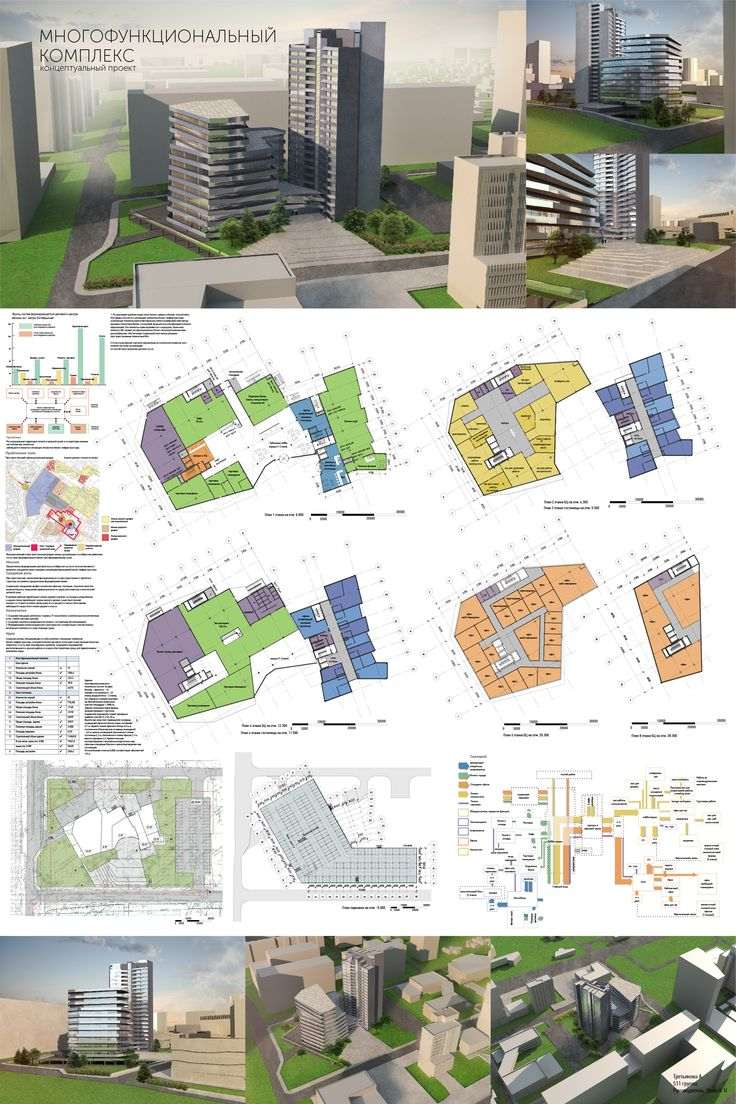 Ideas For Architecture Projects 74 best drawings images on pinterest | architecture, architecture