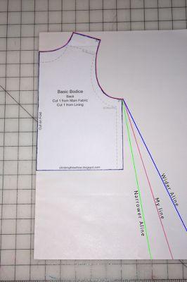 Subiendo la Willow: tutorial: Como Redactar sin patrón De Una línea de