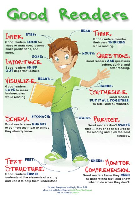 Traits of a good reader.  Let's make this more grown-up, but these are good suggestions.