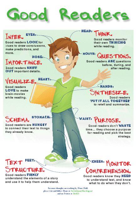 Traits of a good reader!