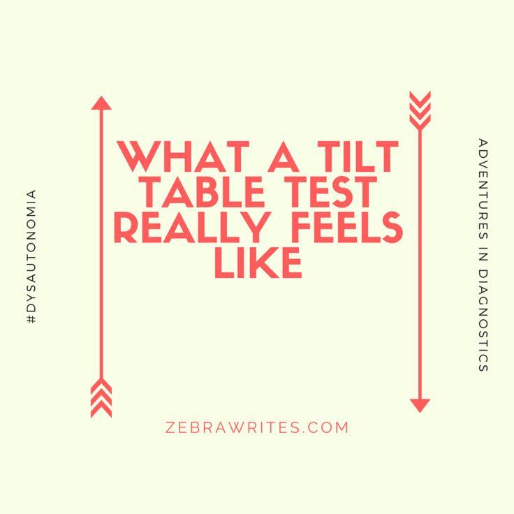 Tilt Test Lol